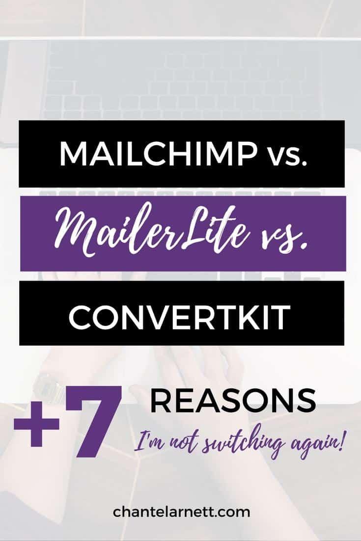 MailChimp vs MailerLite vs ConvertKit